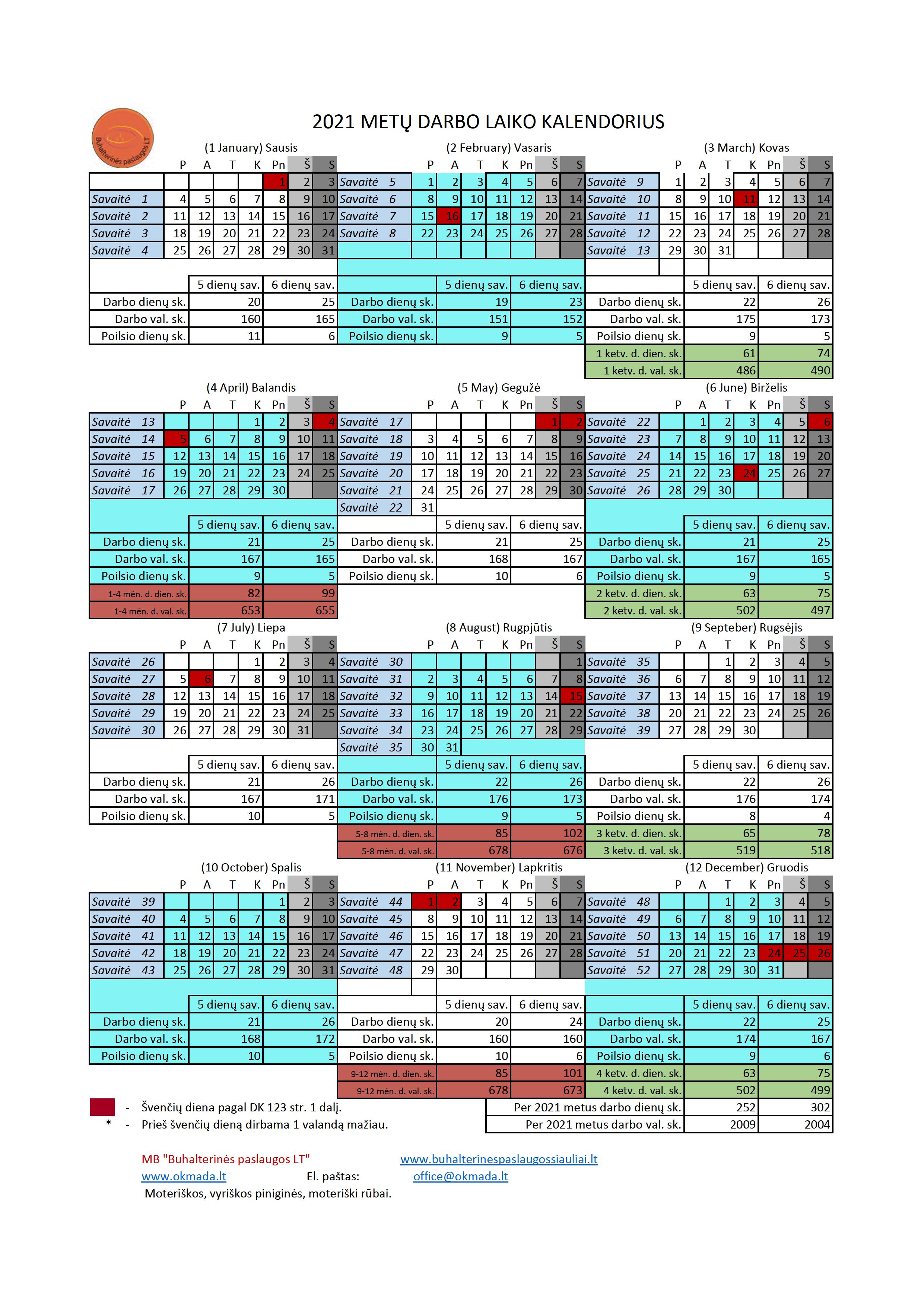 iki darbo laikas svenciu dienomis 2021)